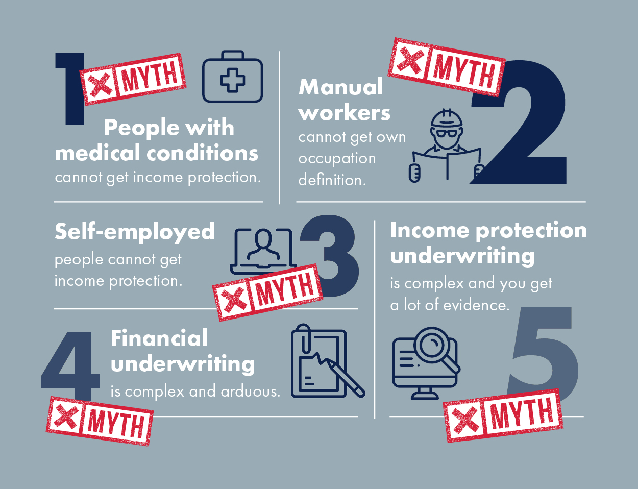 Income Protection Myths